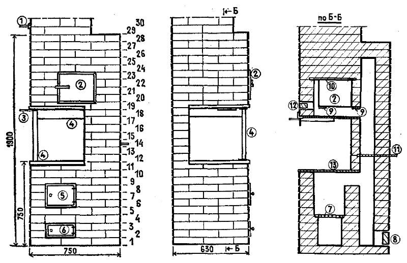 Схема печи. 1 — задвижка трубы